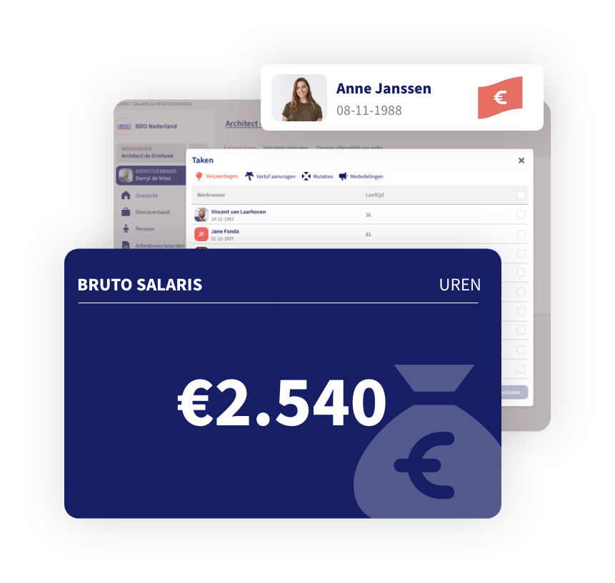 Salarisadministratie - online applicatie Loket.nl