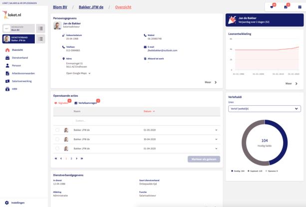 HR software - startpagina