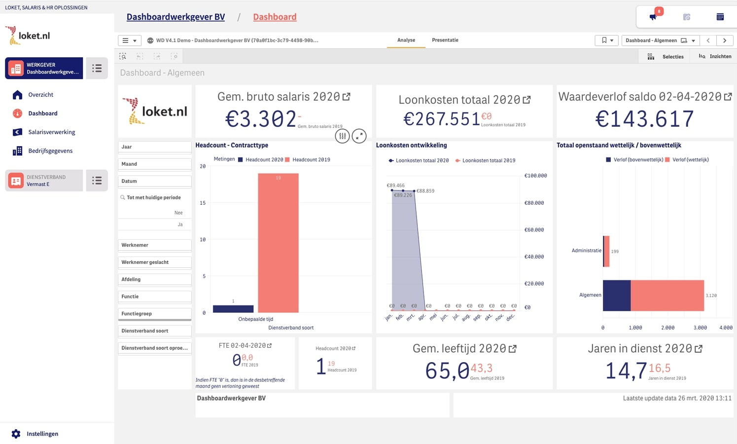 Personeelssysteem - HR Dashboard
