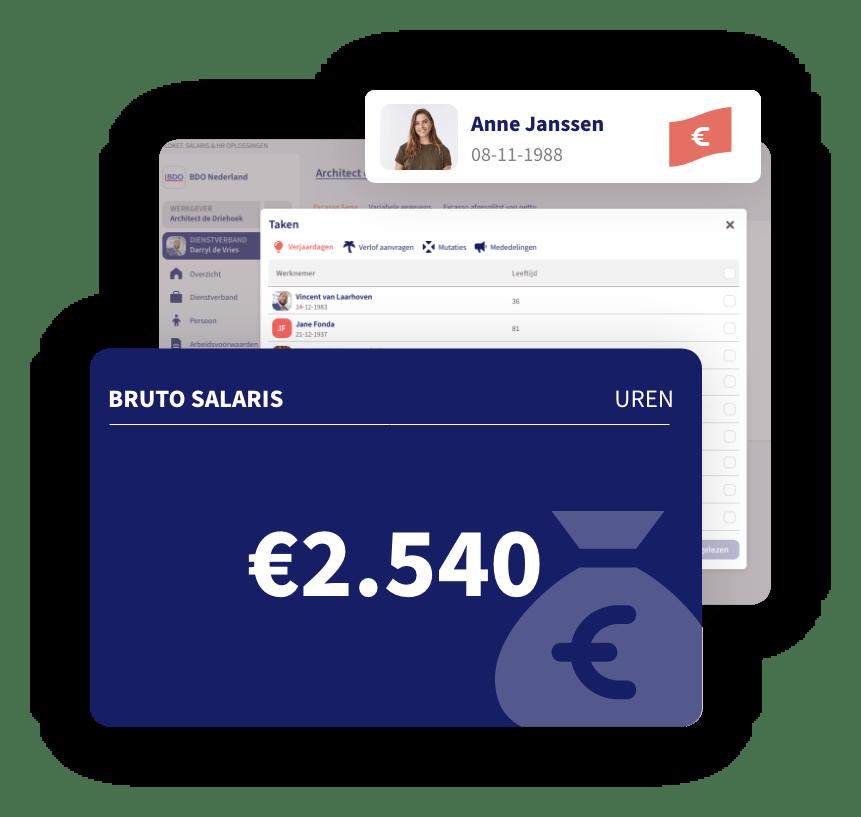 Salarispakket - samenwerken