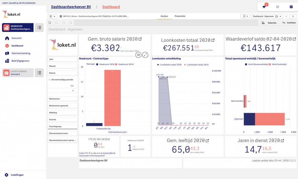 Salaris software - dashboard